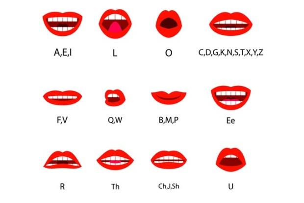 English-pronunciation-Mouth-Alphabet